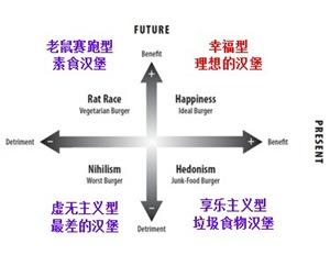 happier 幸福的方法